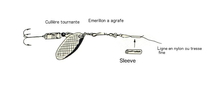comment pecher la truite a la cuillere en etang
